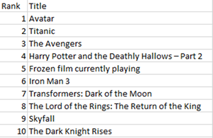 top_movies